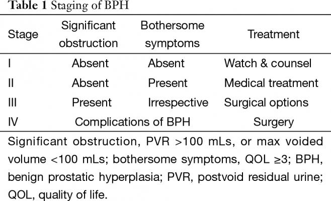 Mi a prosztatitis típusai Hazelnuk a prosztatitis kezelésében